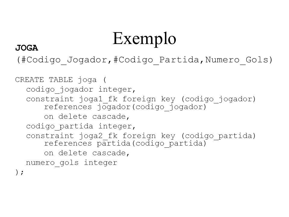 Exemplo JOGA (#Codigo_Jogador,#Codigo_Partida,Numero_Gols) CREATE TABLE joga ( codigo_jogador integer, constraint joga1_fk foreign key (codigo_jogador