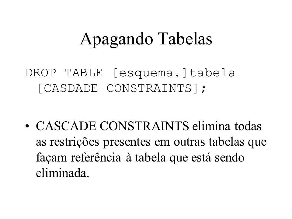 Apagando Tabelas DROP TABLE [esquema.]tabela [CASDADE CONSTRAINTS]; CASCADE CONSTRAINTS elimina todas as restrições presentes em outras tabelas que fa