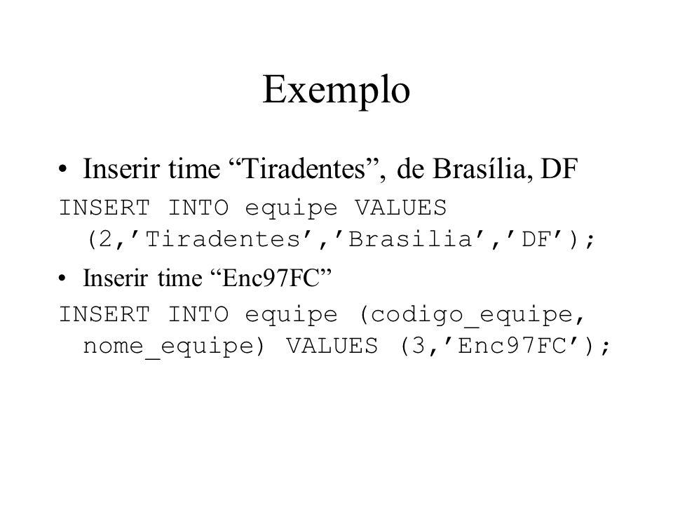 Exemplo Inserir time Tiradentes, de Brasília, DF INSERT INTO equipe VALUES (2,Tiradentes,Brasilia,DF); Inserir time Enc97FC INSERT INTO equipe (codigo