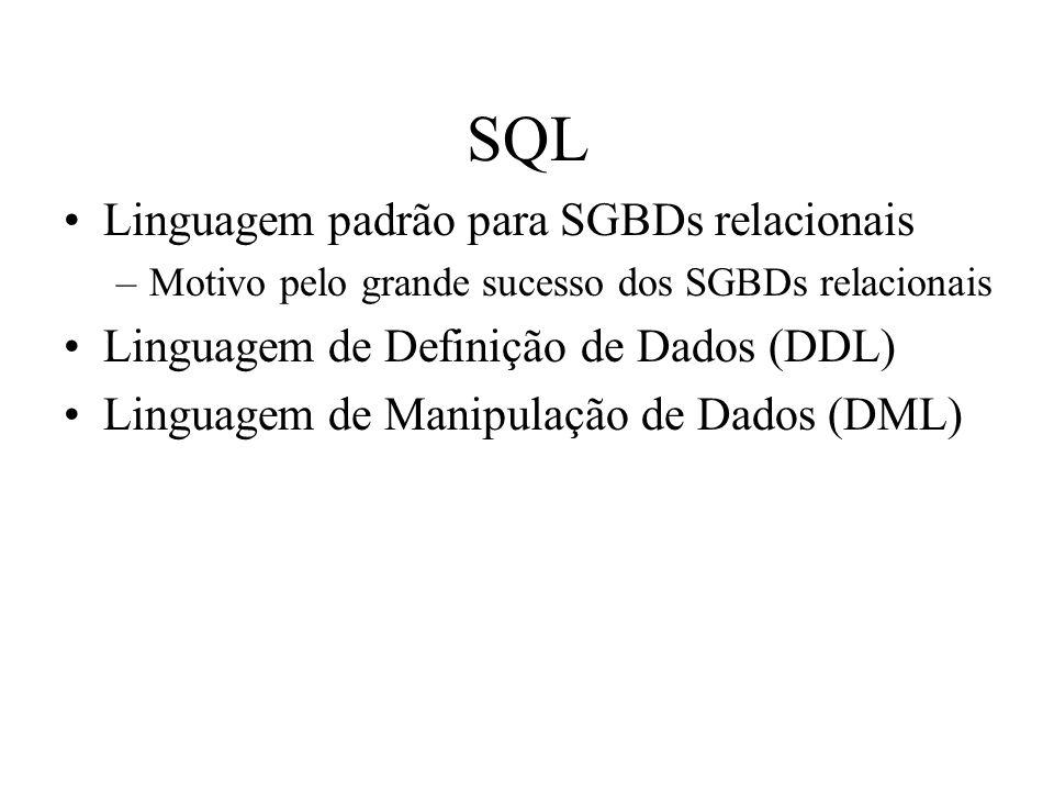 SQL Linguagem padrão para SGBDs relacionais –Motivo pelo grande sucesso dos SGBDs relacionais Linguagem de Definição de Dados (DDL) Linguagem de Manip