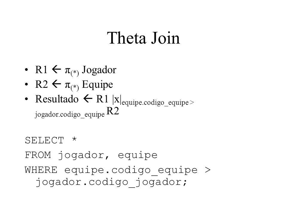 Theta Join R1 π (*) Jogador R2 π (*) Equipe Resultado R1 |x| equipe.codigo_equipe > jogador.codigo_equipe R2 SELECT * FROM jogador, equipe WHERE equip