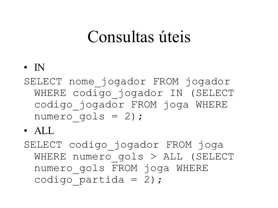 Consultas úteis IN SELECT nome_jogador FROM jogador WHERE codigo_jogador IN (SELECT codigo_jogador FROM joga WHERE numero_gols = 2); ALL SELECT codigo