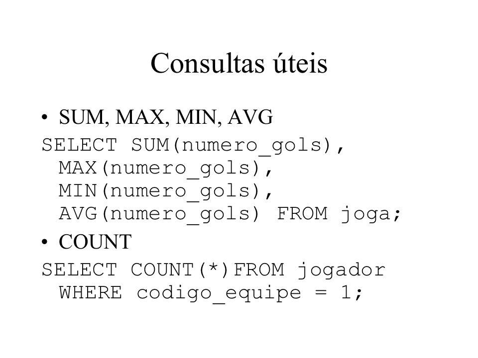Consultas úteis SUM, MAX, MIN, AVG SELECT SUM(numero_gols), MAX(numero_gols), MIN(numero_gols), AVG(numero_gols) FROM joga; COUNT SELECT COUNT(*)FROM