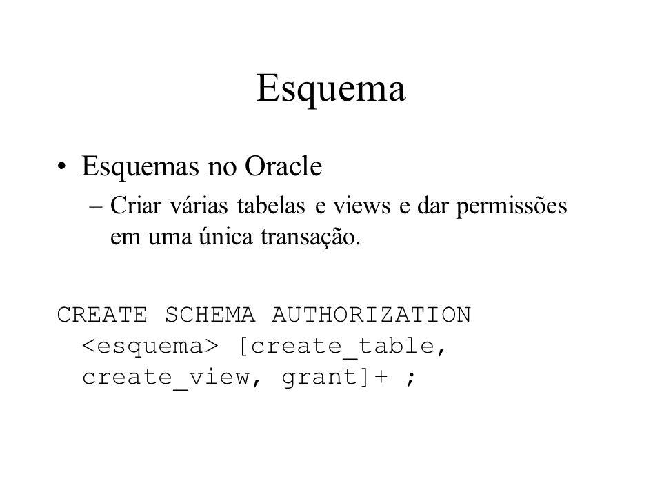 Esquema Esquemas no Oracle –Criar várias tabelas e views e dar permissões em uma única transação. CREATE SCHEMA AUTHORIZATION [create_table, create_vi