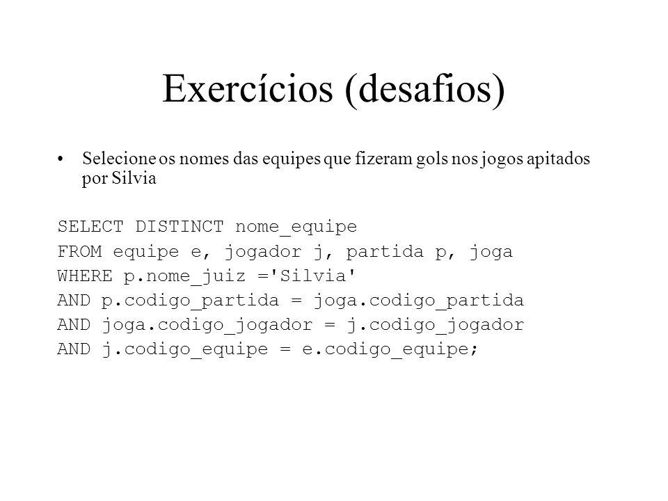 Exercícios (desafios) Selecione os nomes das equipes que fizeram gols nos jogos apitados por Silvia SELECT DISTINCT nome_equipe FROM equipe e, jogador