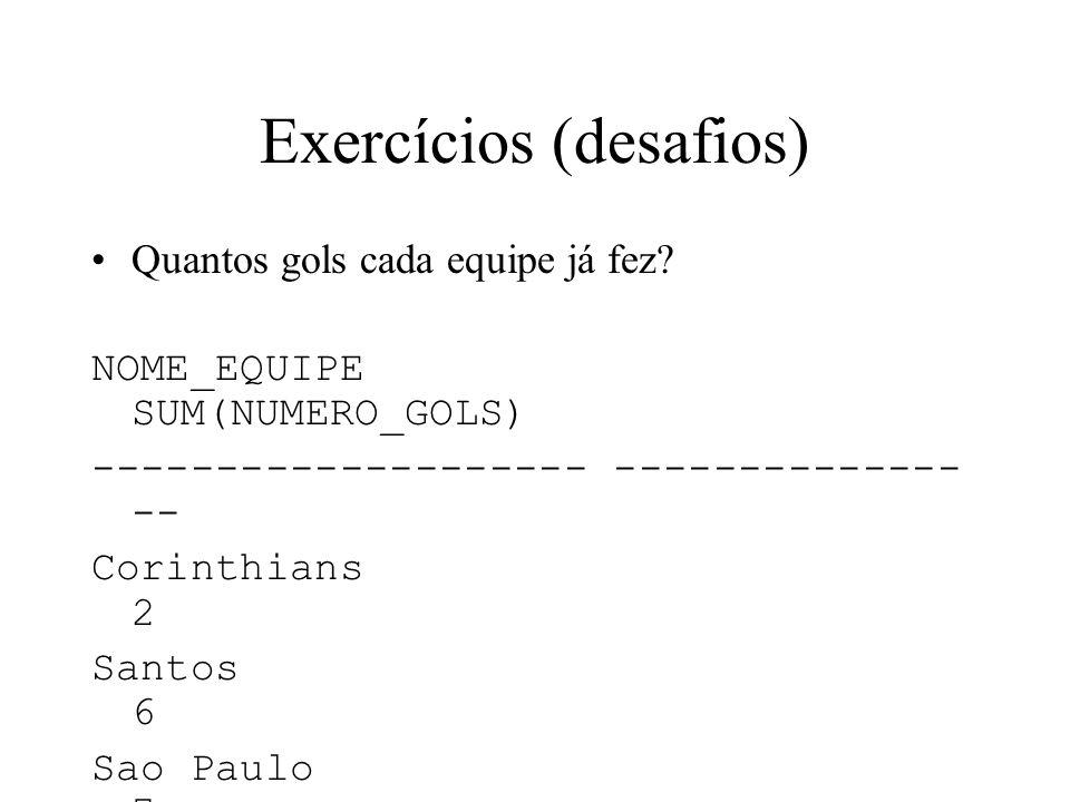 Exercícios (desafios) Quantos gols cada equipe já fez? NOME_EQUIPE SUM(NUMERO_GOLS) -------------------- -------------- -- Corinthians 2 Santos 6 Sao