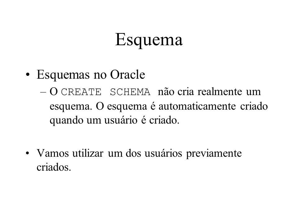 Esquema Esquemas no Oracle –O CREATE SCHEMA não cria realmente um esquema. O esquema é automaticamente criado quando um usuário é criado. Vamos utiliz