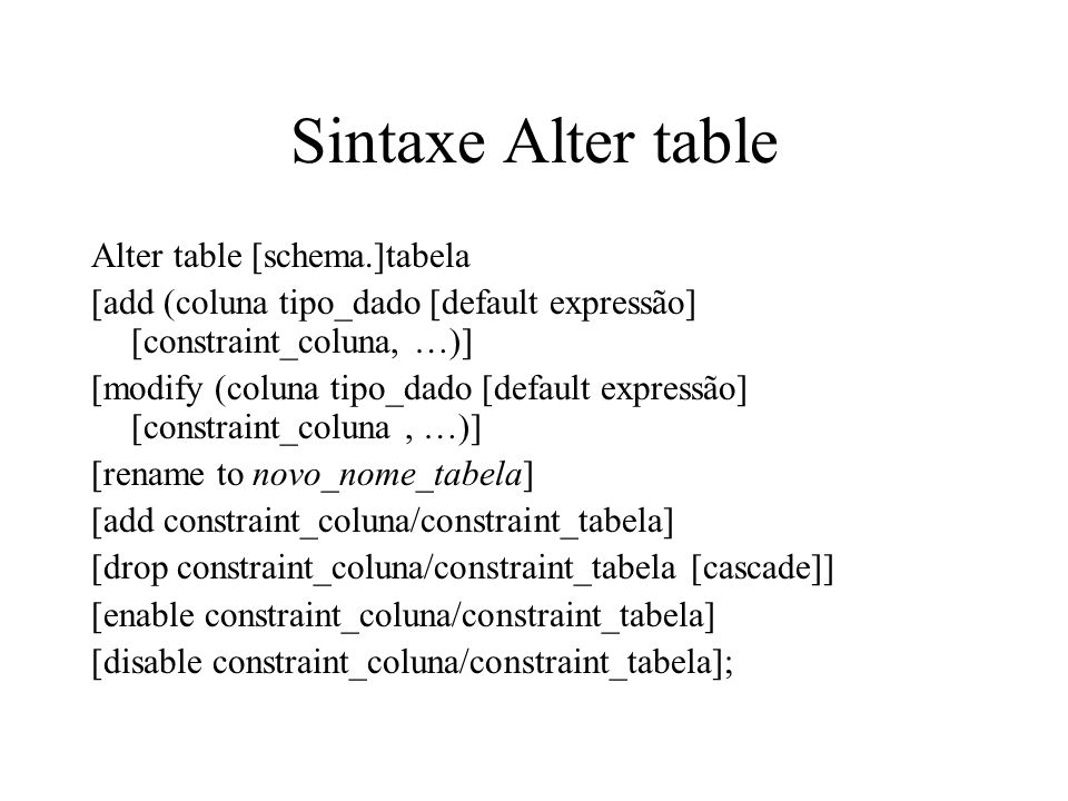 Sintaxe Alter table Alter table [schema.]tabela [add (coluna tipo_dado [default expressão] [constraint_coluna, …)] [modify (coluna tipo_dado [default