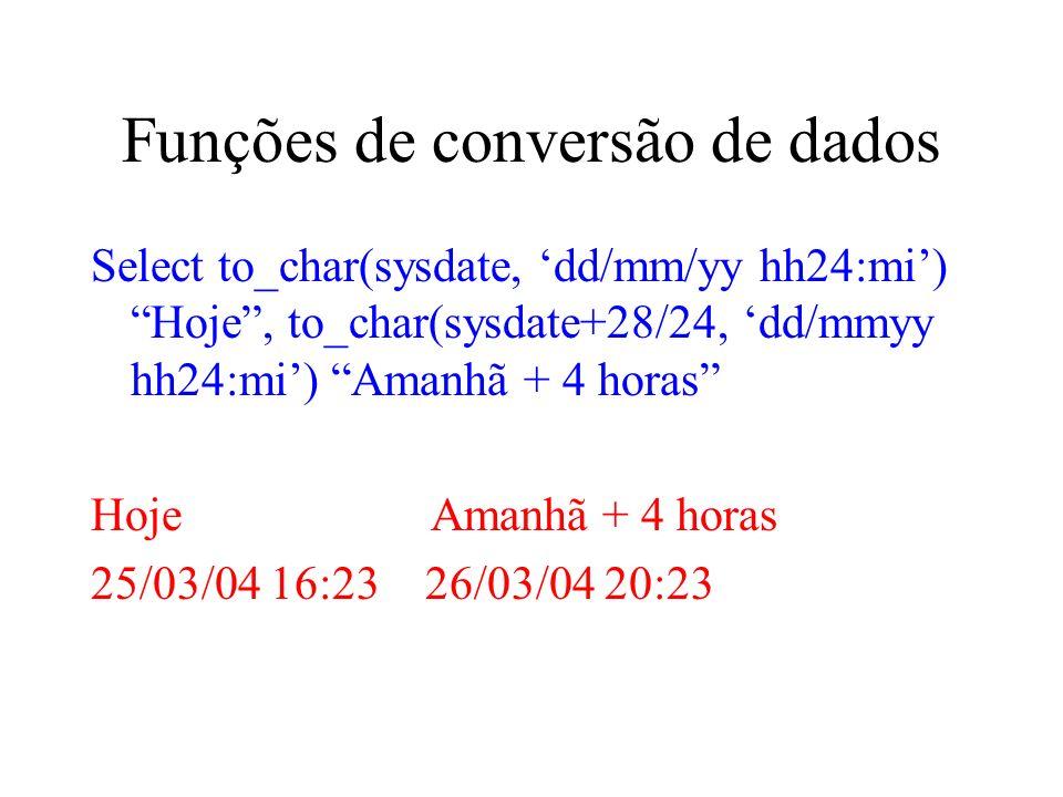 Funções de conversão de dados Select to_char(sysdate, dd/mm/yy hh24:mi) Hoje, to_char(sysdate+28/24, dd/mmyy hh24:mi) Amanhã + 4 horas Hoje Amanhã + 4