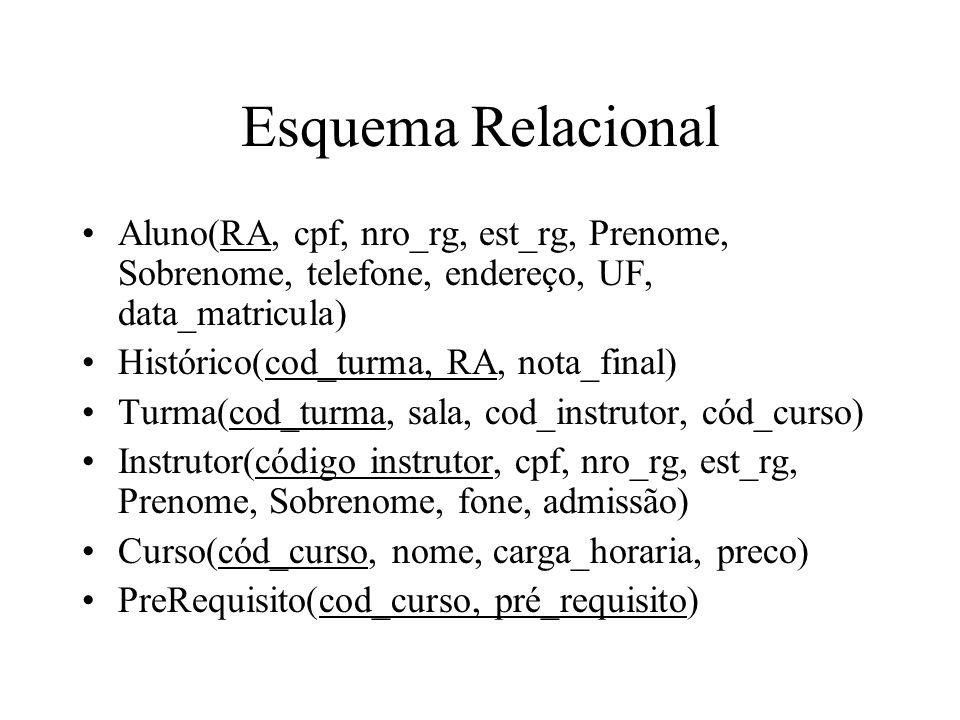 Esquema Relacional Aluno(RA, cpf, nro_rg, est_rg, Prenome, Sobrenome, telefone, endereço, UF, data_matricula) Histórico(cod_turma, RA, nota_final) Tur