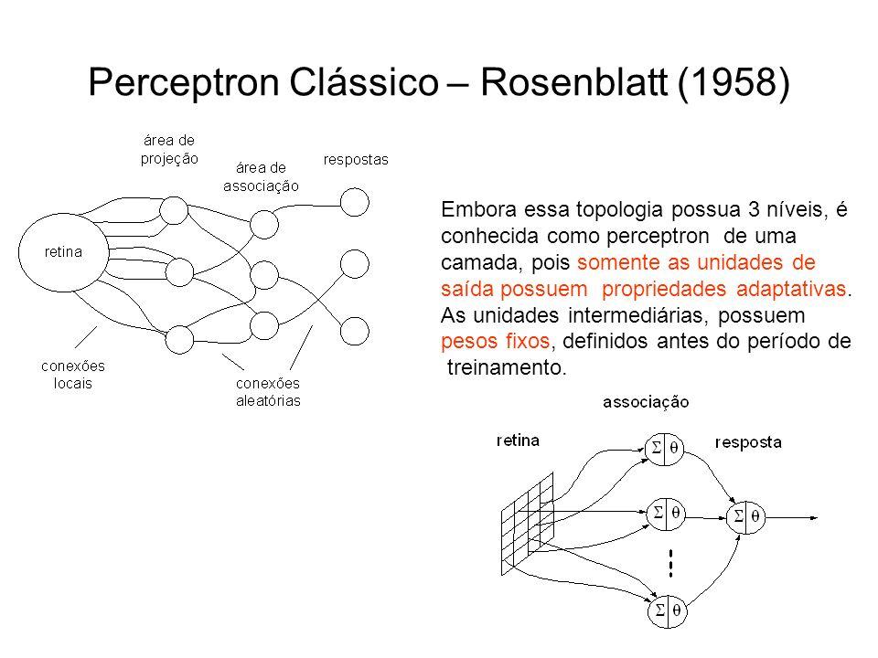 Perceptron Clássico – Rosenblatt (1958) Embora essa topologia possua 3 níveis, é conhecida como perceptron de uma camada, pois somente as unidades de