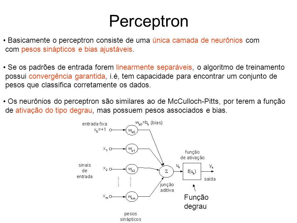 Perceptron Basicamente o perceptron consiste de uma única camada de neurônios com com pesos sinápticos e bias ajustáveis. Se os padrões de entrada for