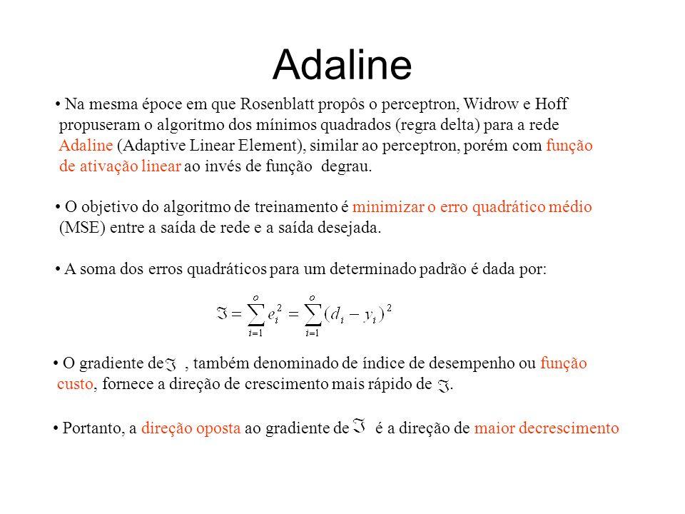 Adaline (cont.) O erro pode ser reduzido ajustando-se os pesos da rede de acordo com onde w IJ é o peso específico para o neurônio pós-sináptico I, da entrada J, e é a taxa de aprendizagem.