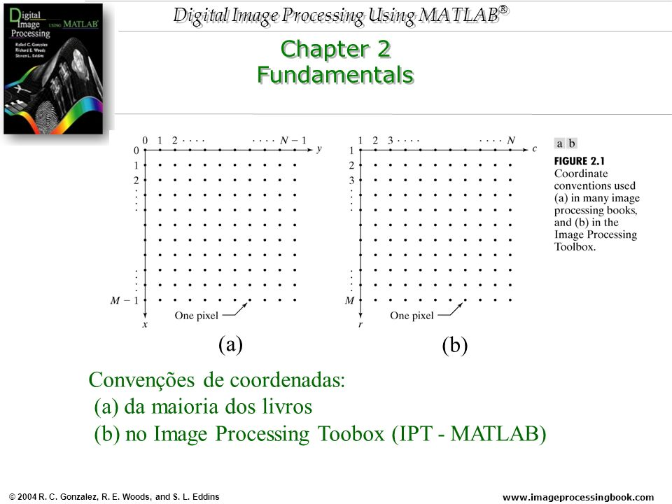 www.imageprocessingbook.com © 2004 R. C. Gonzalez, R. E. Woods, and S. L. Eddins Digital Image Processing Using MATLAB ® Chapter 2 Fundamentals Chapte
