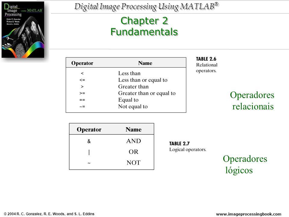 www.imageprocessingbook.com © 2004 R. C. Gonzalez, R. E. Woods, and S. L. Eddins Digital Image Processing Using MATLAB ® Chapter 2 Fundamentals Chapte