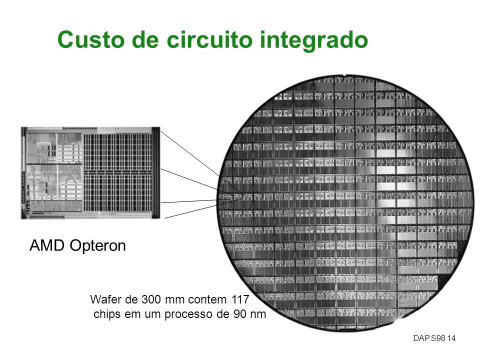 DAP.S98 14 Custo de circuito integrado AMD Opteron Wafer de 300 mm contem 117 chips em um processo de 90 nm