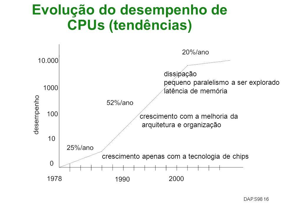 DAP.S98 16 Evolução do desempenho de CPUs (tendências) dissipação pequeno paralelismo a ser explorado latência de memória crescimento apenas com a tec