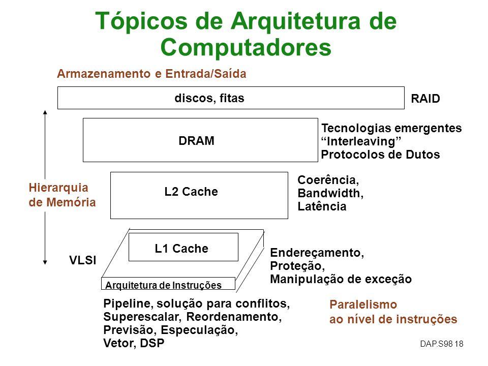 DAP.S98 18 Tópicos de Arquitetura de Computadores Arquitetura de Instruções Pipeline, solução para conflitos, Superescalar, Reordenamento, Previsão, E
