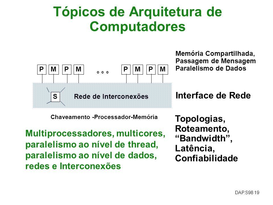 DAP.S98 19 Tópicos de Arquitetura de Computadores M Rede de Interconexões S PMPMPMP ° ° ° Topologias, Roteamento, Bandwidth, Latência, Confiabilidade