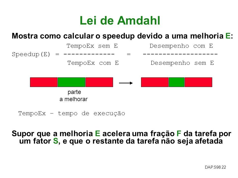 DAP.S98 22 Lei de Amdahl Mostra como calcular o speedup devido a uma melhoria E: TempoEx sem E Desempenho com E Speedup(E) = ------------- = ---------