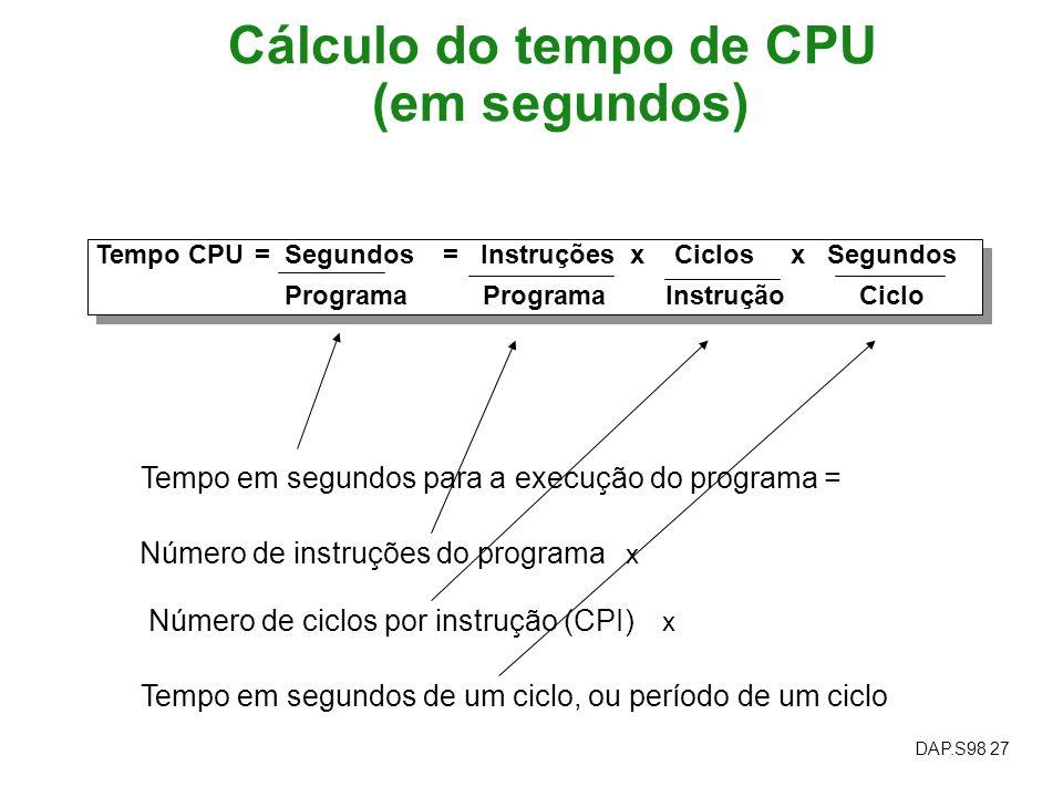 DAP.S98 27 Cálculo do tempo de CPU (em segundos) Tempo CPU = Segundos = Instruções x Ciclos x Segundos Programa Programa Instrução Ciclo Tempo CPU = S