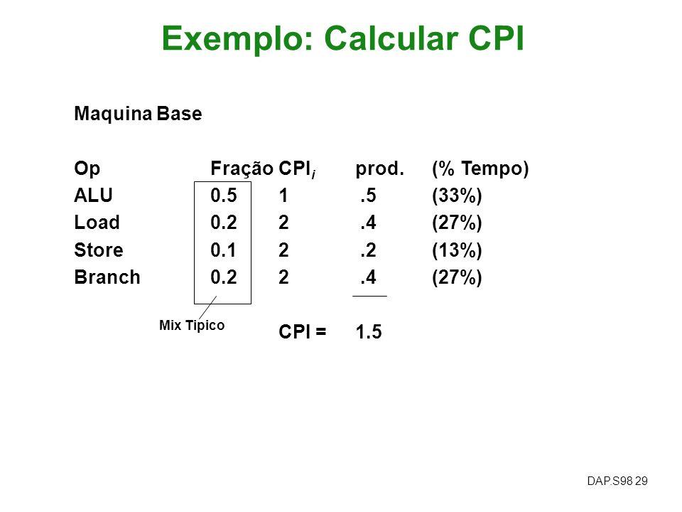DAP.S98 29 Exemplo: Calcular CPI Mix Tipico Maquina Base OpFraçãoCPI i prod.(% Tempo) ALU0.51.5(33%) Load0.22.4(27%) Store0.1 2.2(13%) Branch0.2 2.4(2