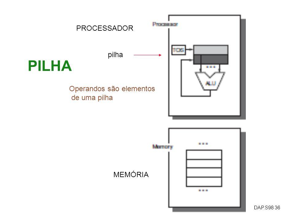 DAP.S98 36 PILHA PROCESSADOR MEMÓRIA pilha Operandos são elementos de uma pilha