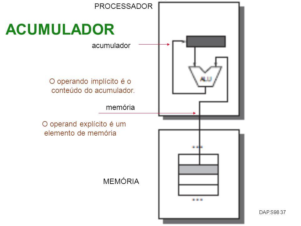 DAP.S98 37 ACUMULADOR MEMÓRIA PROCESSADOR acumulador memória O operando implícito é o conteúdo do acumulador. O operand explícito é um elemento de mem