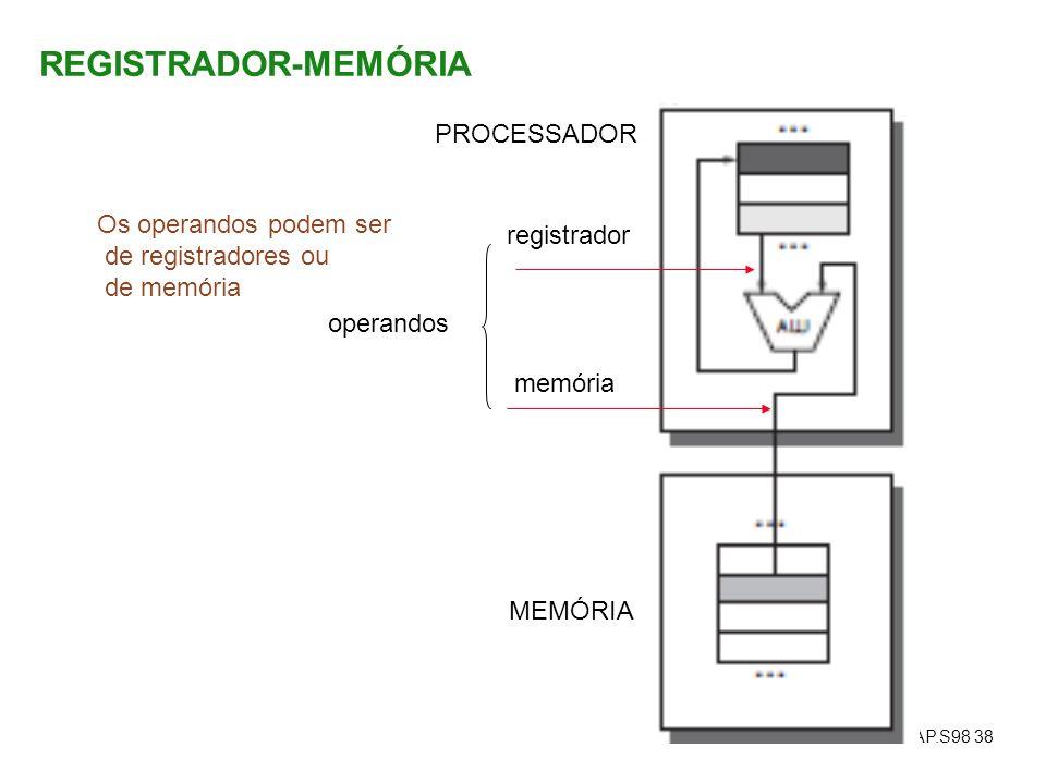 DAP.S98 38 REGISTRADOR-MEMÓRIA PROCESSADOR MEMÓRIA registrador memória operandos Os operandos podem ser de registradores ou de memória