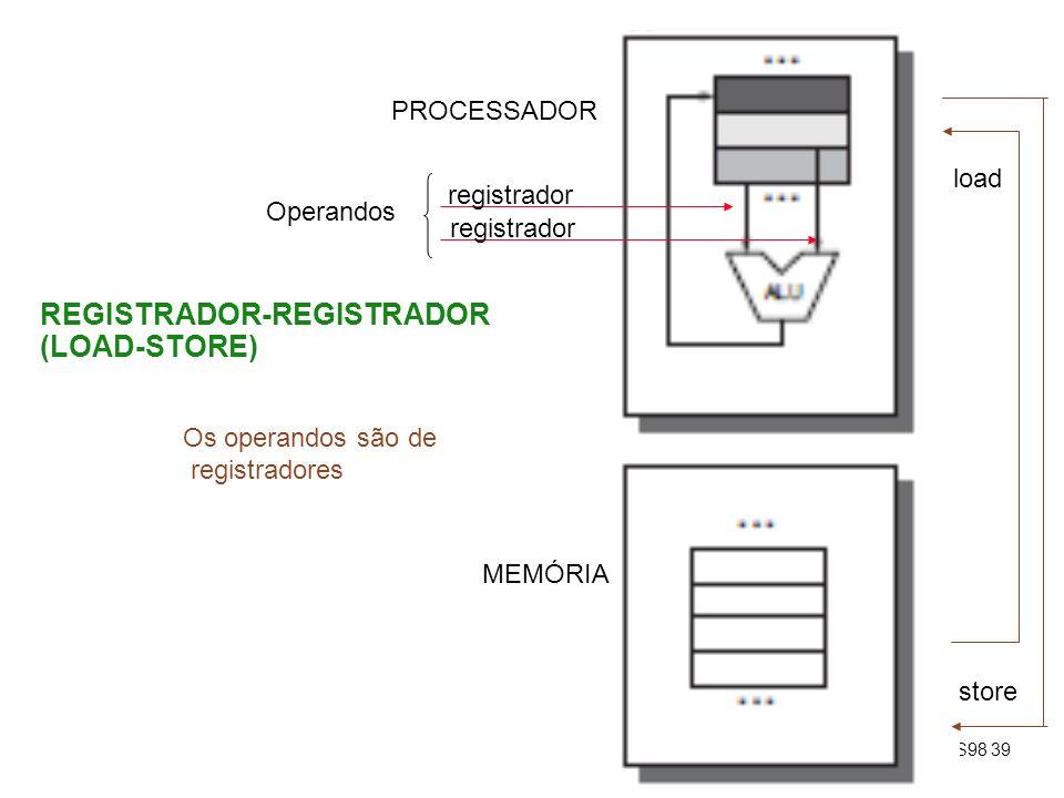 DAP.S98 39 REGISTRADOR-REGISTRADOR (LOAD-STORE) PROCESSADOR MEMÓRIA Operandos load store registrador Os operandos são de registradores