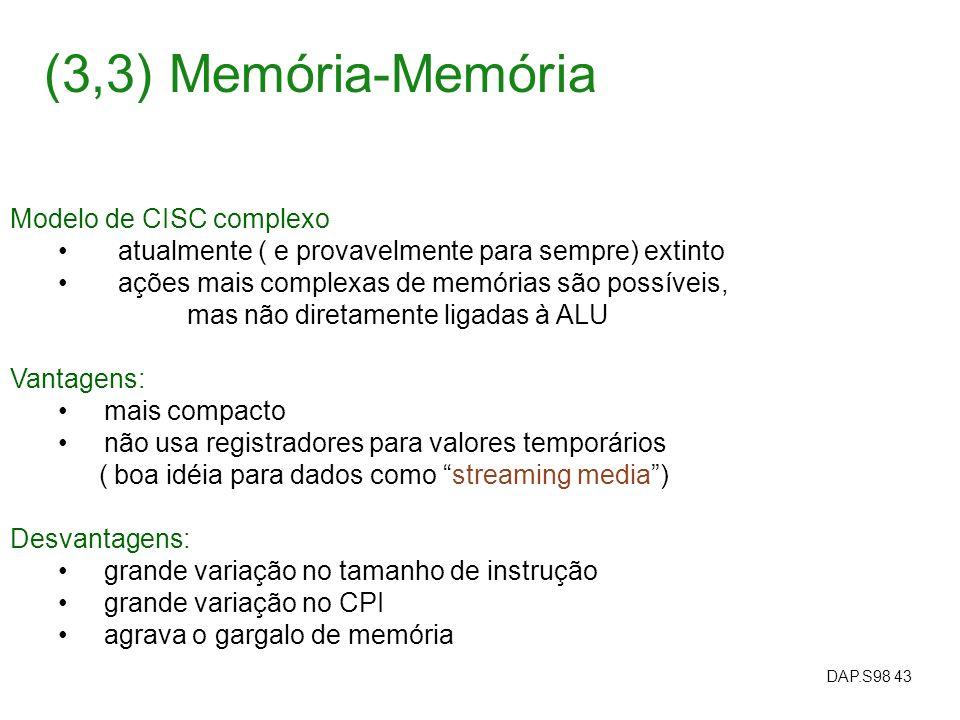 DAP.S98 43 Modelo de CISC complexo atualmente ( e provavelmente para sempre) extinto ações mais complexas de memórias são possíveis, mas não diretamen