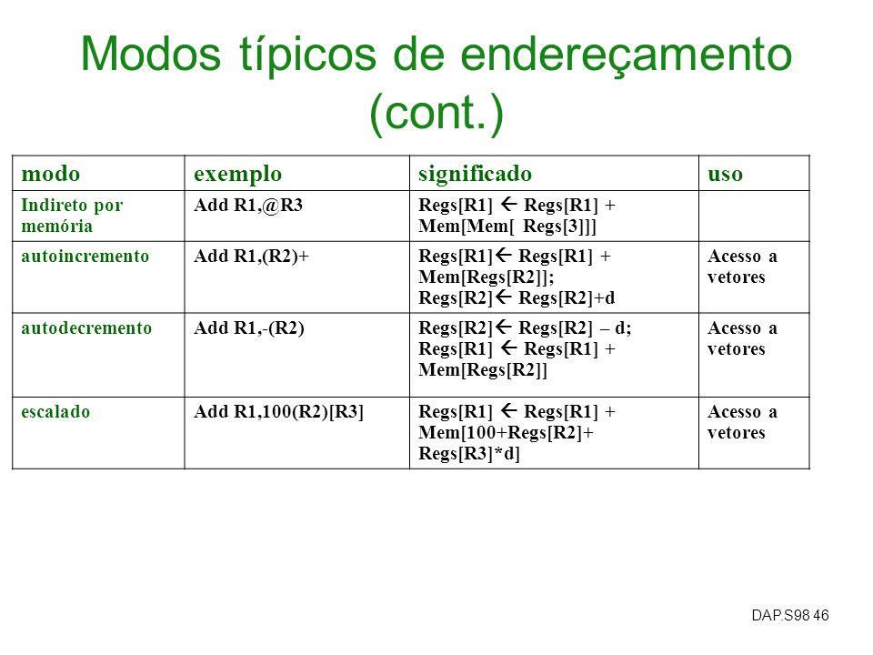 DAP.S98 46 Modos típicos de endereçamento (cont.) modoexemplosignificadouso Indireto por memória Add R1,@R3 Regs[R1] Regs[R1] + Mem[Mem[ Regs[3]]] aut