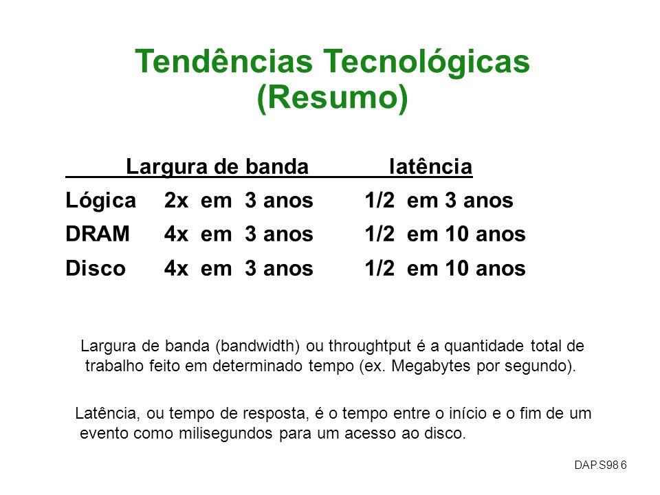 DAP.S98 6 Tendências Tecnológicas (Resumo) Largura de banda latência Lógica2x em 3 anos1/2 em 3 anos DRAM4x em 3 anos1/2 em 10 anos Disco4x em 3 anos1