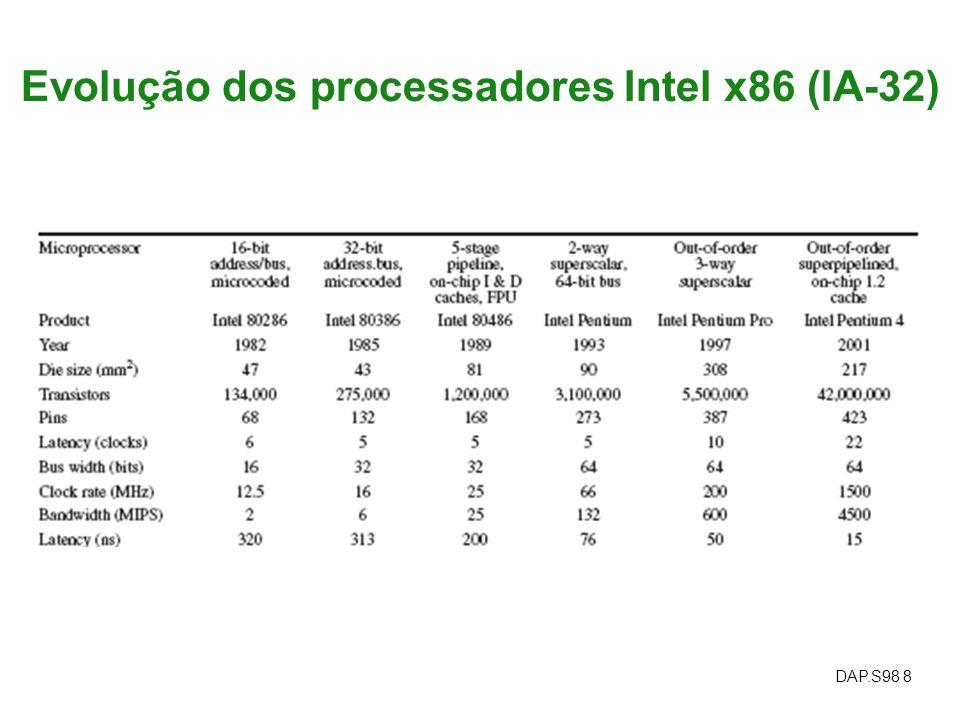 DAP.S98 8 Evolução dos processadores Intel x86 (IA-32)