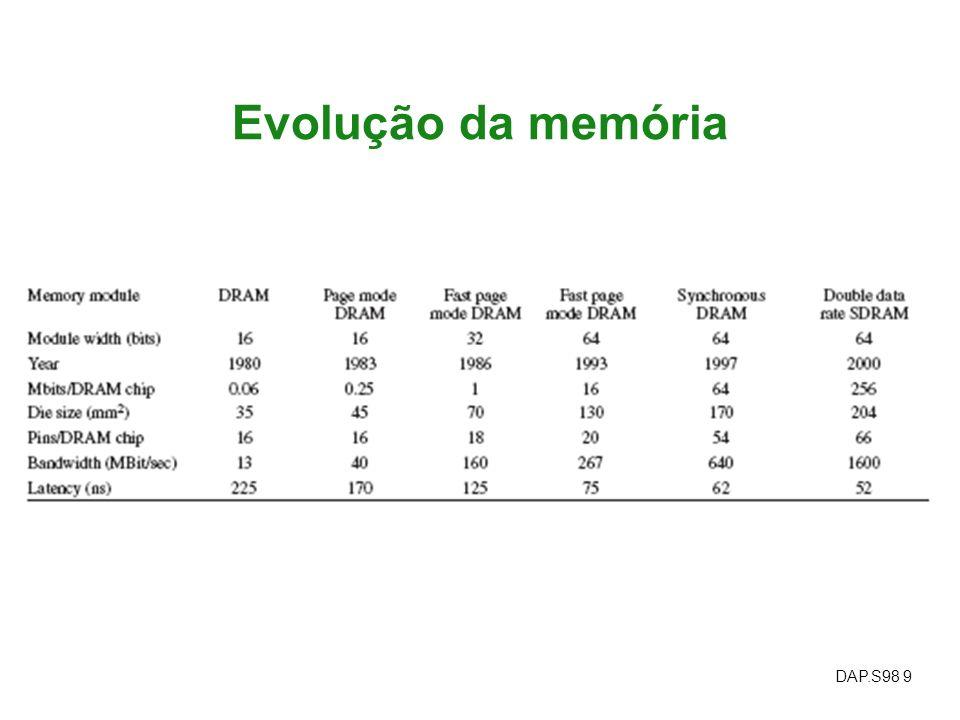DAP.S98 9 Evolução da memória