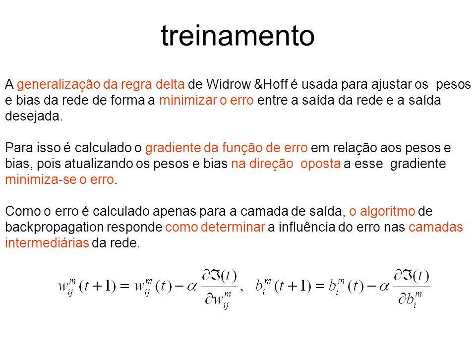 Cálculo da saída No algoritmo de backpropagation a saída de cada camada da rede é calculada por: onde M é o número de camadas da rede, y 0 = x, a entrada da primeira camada é o vetor de entradas, e y = y M, a saída da rede é a saída da última camada.