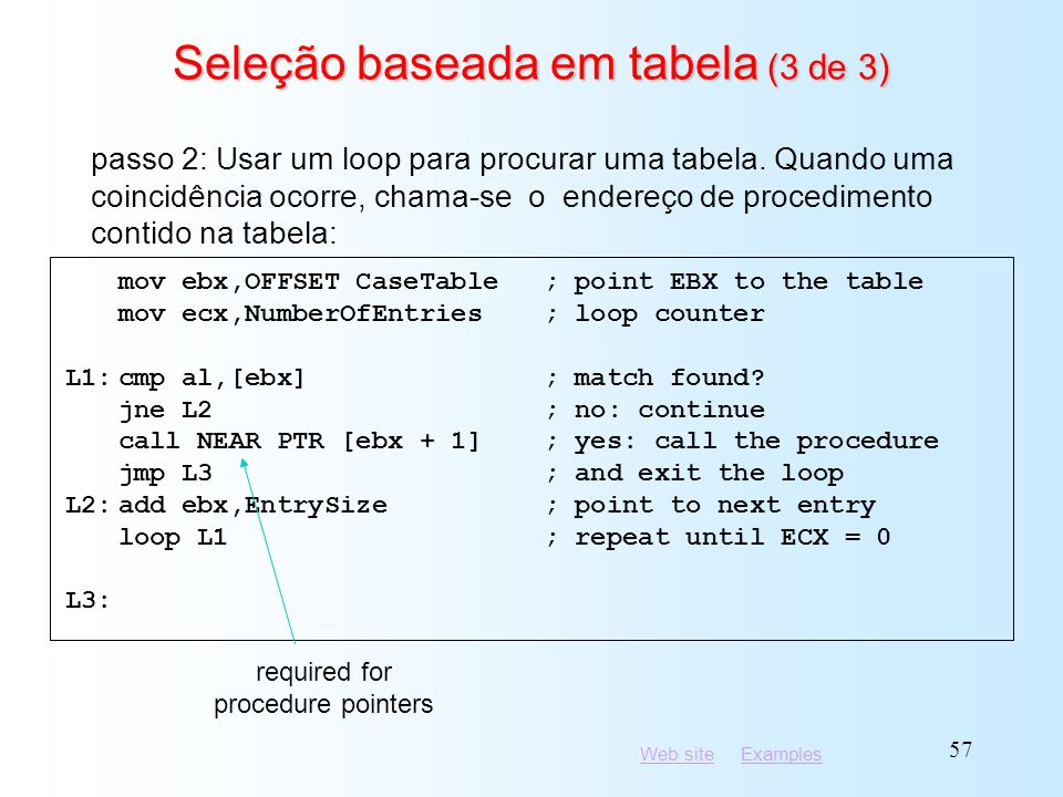 Web siteWeb site ExamplesExamples 57 Seleção baseada em tabela (3 de 3) mov ebx,OFFSET CaseTable; point EBX to the table mov ecx,NumberOfEntries; loop
