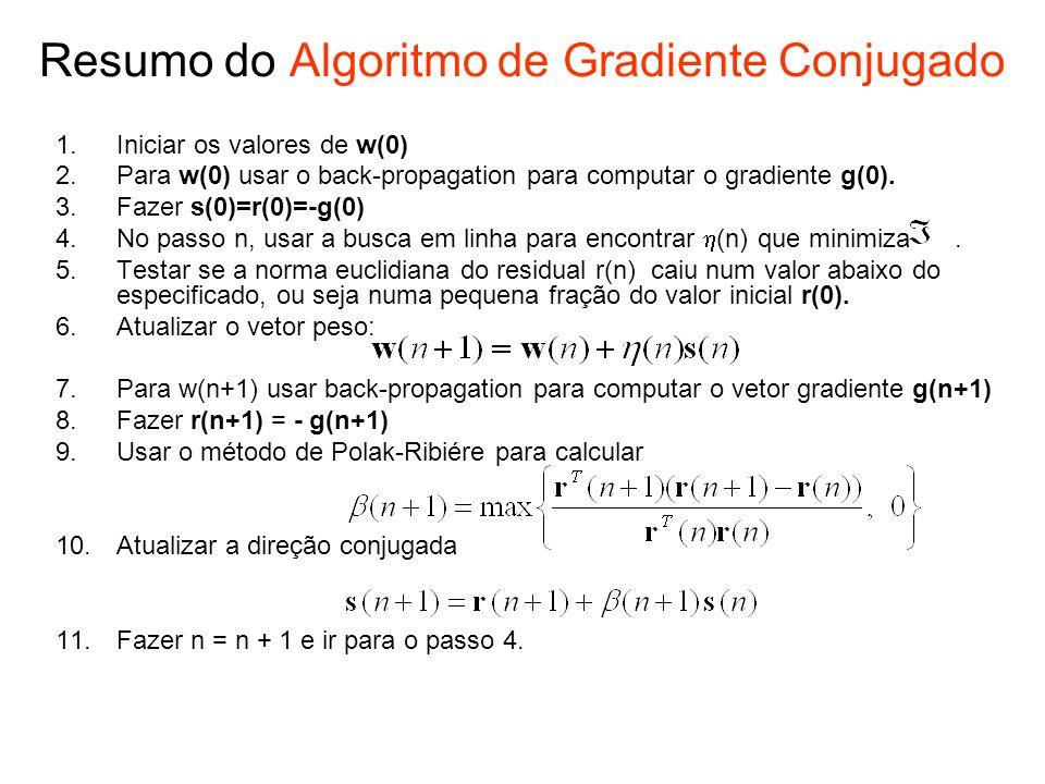 Resumo do Algoritmo de Gradiente Conjugado 1.Iniciar os valores de w(0) 2.Para w(0) usar o back-propagation para computar o gradiente g(0). 3.Fazer s(