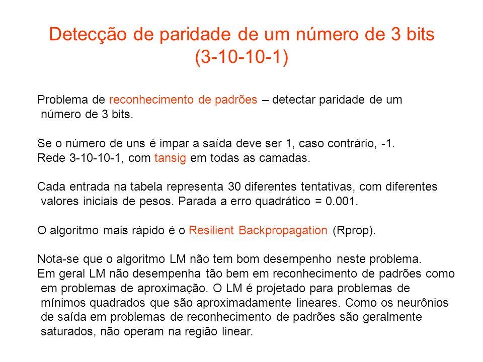 Detecção de paridade de um número de 3 bits (3-10-10-1) Problema de reconhecimento de padrões – detectar paridade de um número de 3 bits. Se o número