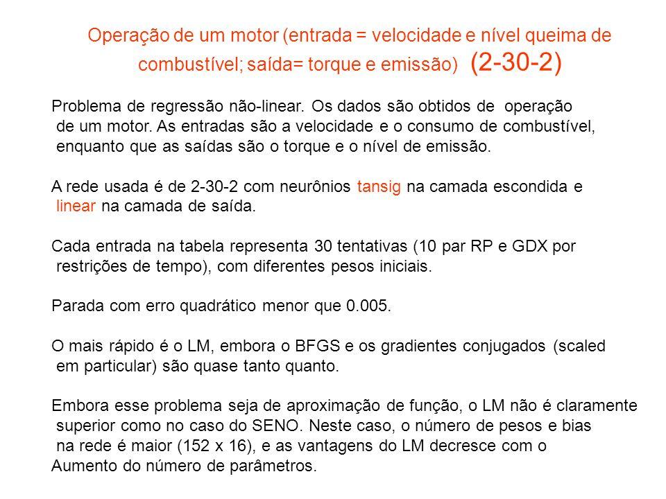 Operação de um motor (entrada = velocidade e nível queima de combustível; saída= torque e emissão) (2-30-2) Problema de regressão não-linear. Os dados