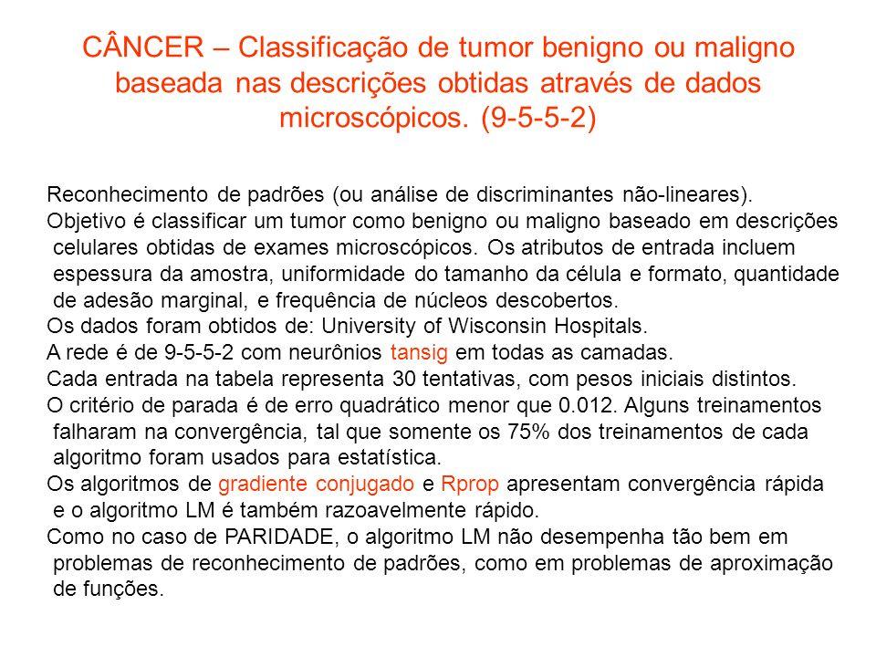 CÂNCER – Classificação de tumor benigno ou maligno baseada nas descrições obtidas através de dados microscópicos. (9-5-5-2) Reconhecimento de padrões