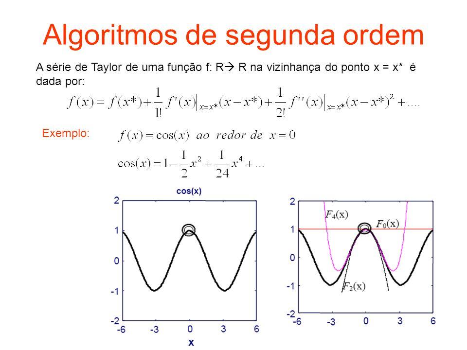 Algoritmos de segunda ordem A série de Taylor de uma função f: R R na vizinhança do ponto x = x* é dada por: Exemplo:
