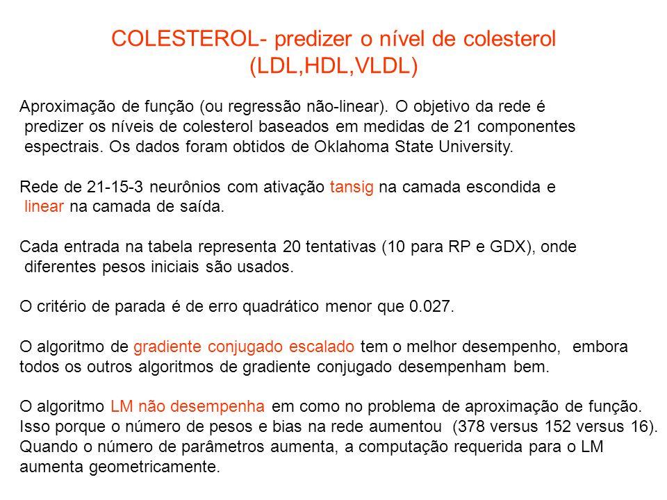 COLESTEROL- predizer o nível de colesterol (LDL,HDL,VLDL) Aproximação de função (ou regressão não-linear). O objetivo da rede é predizer os níveis de