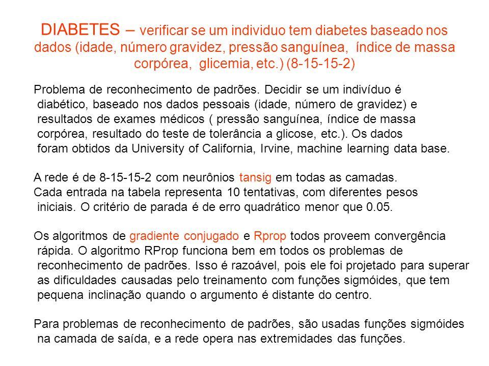 DIABETES – verificar se um individuo tem diabetes baseado nos dados (idade, número gravidez, pressão sanguínea, índice de massa corpórea, glicemia, et