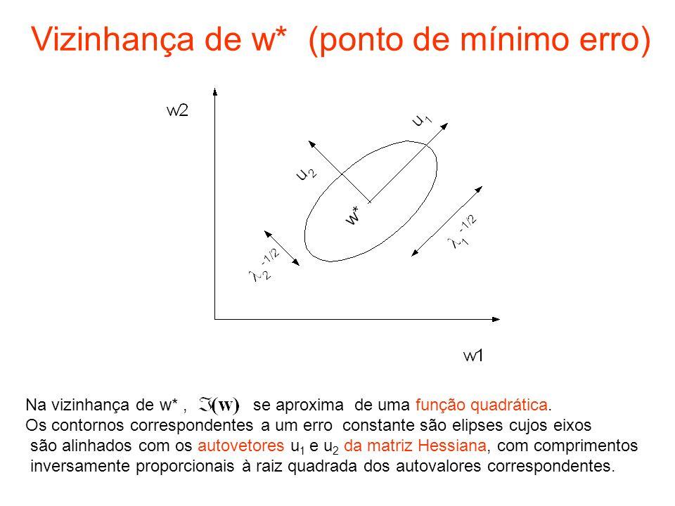 Vizinhança de w* (ponto de mínimo erro) Na vizinhança de w*, se aproxima de uma função quadrática. Os contornos correspondentes a um erro constante sã