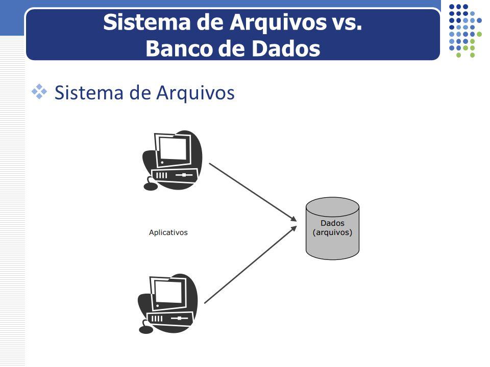 Sistema de Arquivos Sistema de Arquivos vs. Banco de Dados
