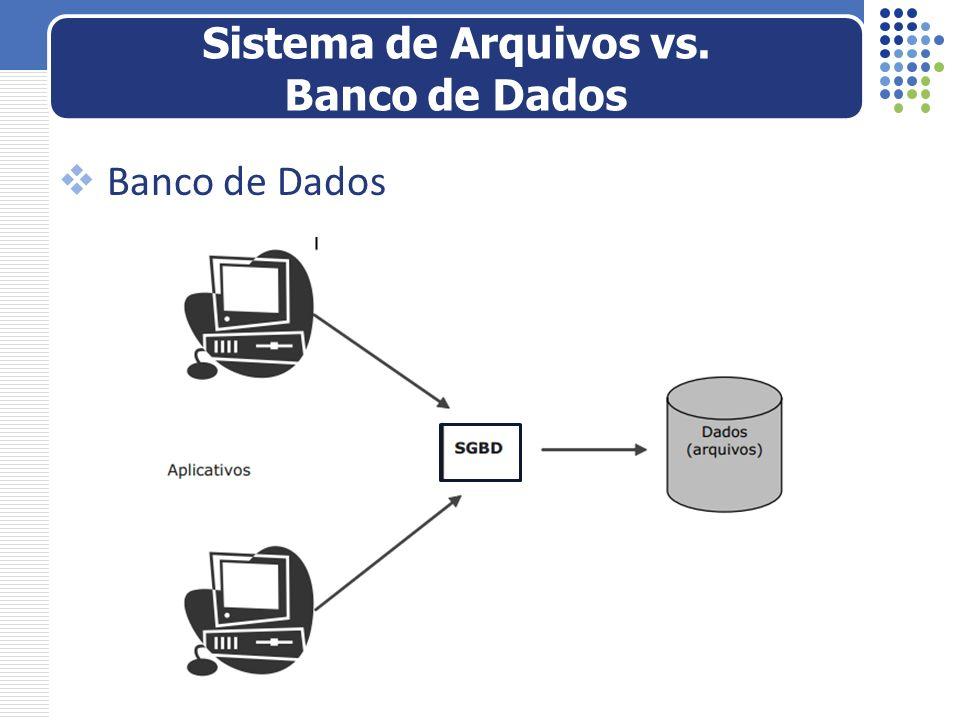 Banco de Dados Sistema de Arquivos vs. Banco de Dados