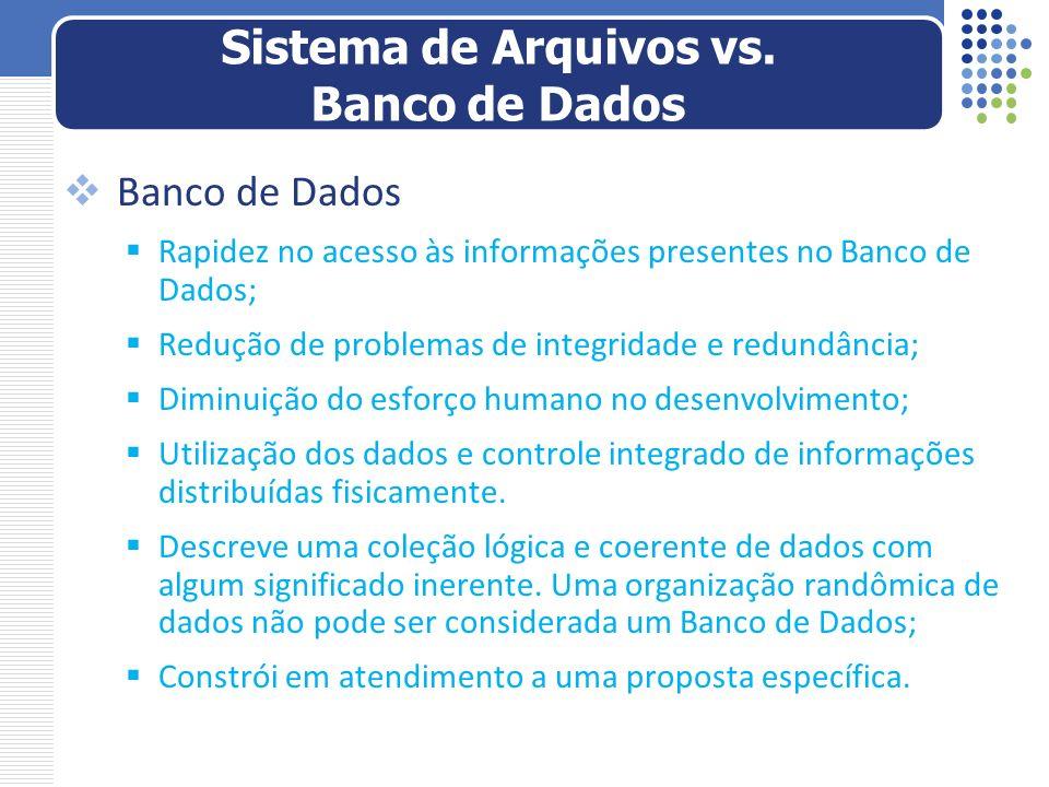 Banco de Dados Rapidez no acesso às informações presentes no Banco de Dados; Redução de problemas de integridade e redundância; Diminuição do esforço