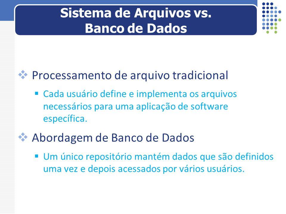 Processamento de arquivo tradicional Cada usuário define e implementa os arquivos necessários para uma aplicação de software específica. Abordagem de