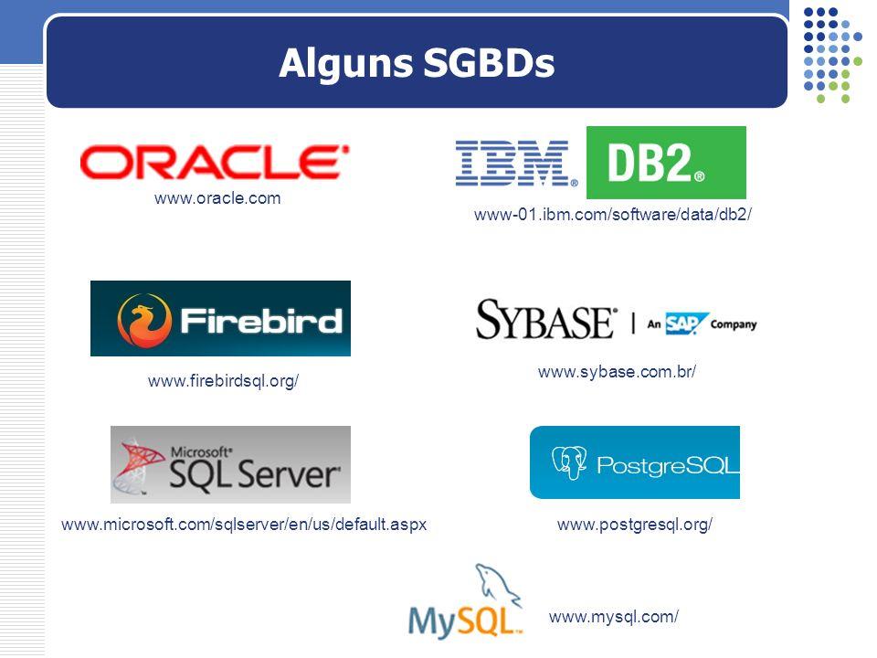 Alguns SGBDs www.sybase.com.br/ www.oracle.com www-01.ibm.com/software/data/db2/ www.firebirdsql.org/ www.postgresql.org/www.microsoft.com/sqlserver/e